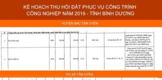 Trích kế hoạch sử dụng đất năm 2019 của Thị xã Tân Uyên và huyện Bắc Tân Uyên