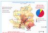 Bình Phước – 1 trong 8 tỉnh thuộc vùng kinh tế trọng điểm phía Nam