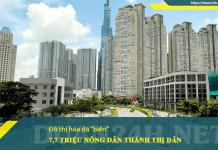 Phát triển đô thị giai đoạn 2021 - 2030, định hướng năm 2050 theo hướng bền vững, không khép kín.